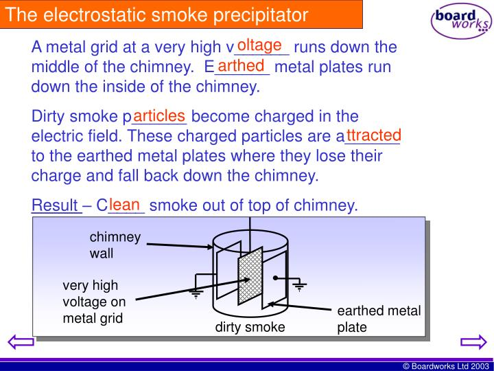 The electrostatic smoke precipitator