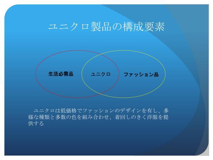 ユニクロ製品の構成要素