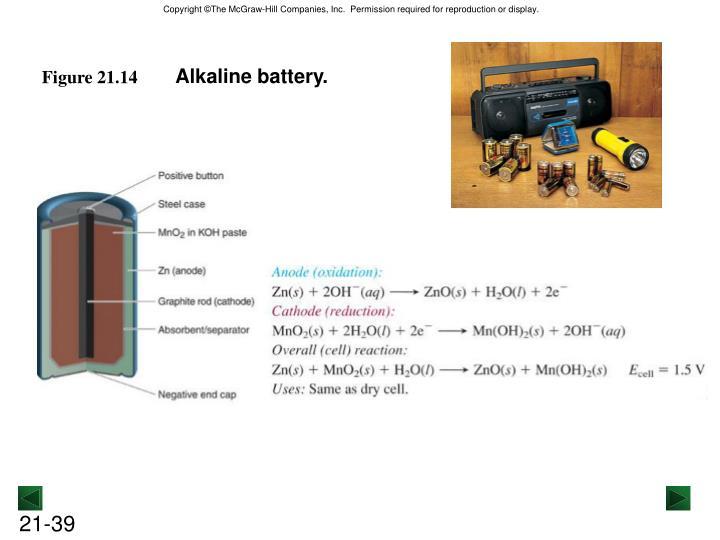 Alkaline battery.