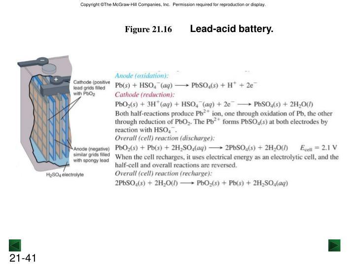 Lead-acid battery.