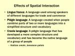 effects of spatial interaction