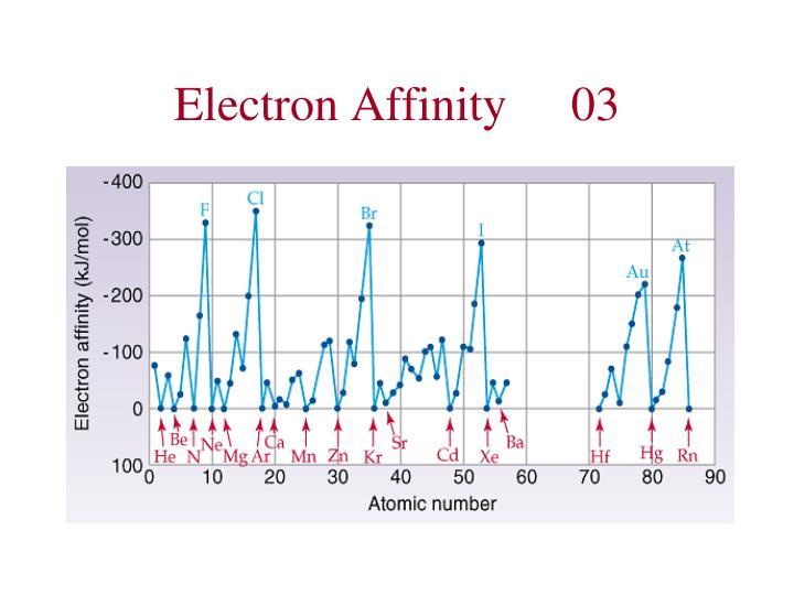 Electron Affinity03