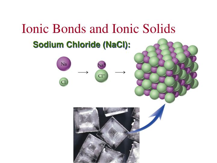 Ionic Bonds and Ionic Solids