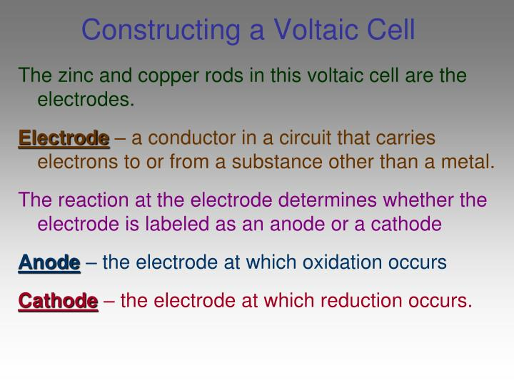 Constructing a Voltaic Cell