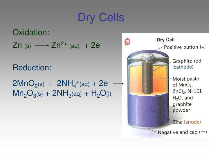 Dry Cells