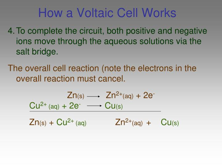 How a Voltaic Cell Works