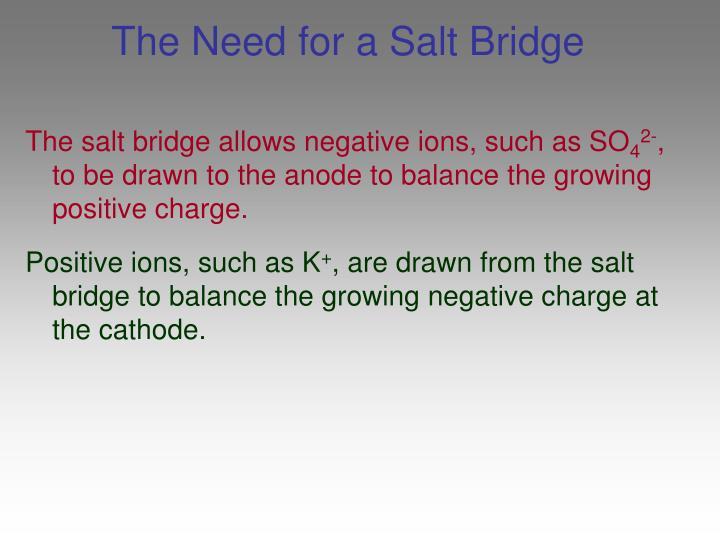 The Need for a Salt Bridge