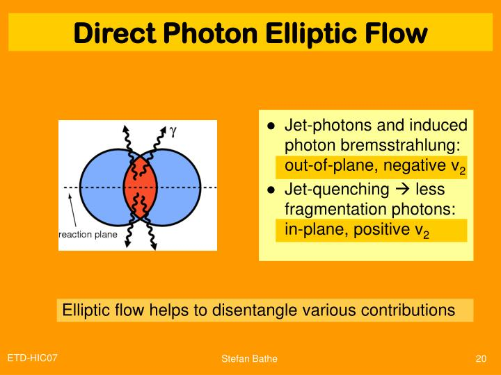 Direct photon elliptic flow