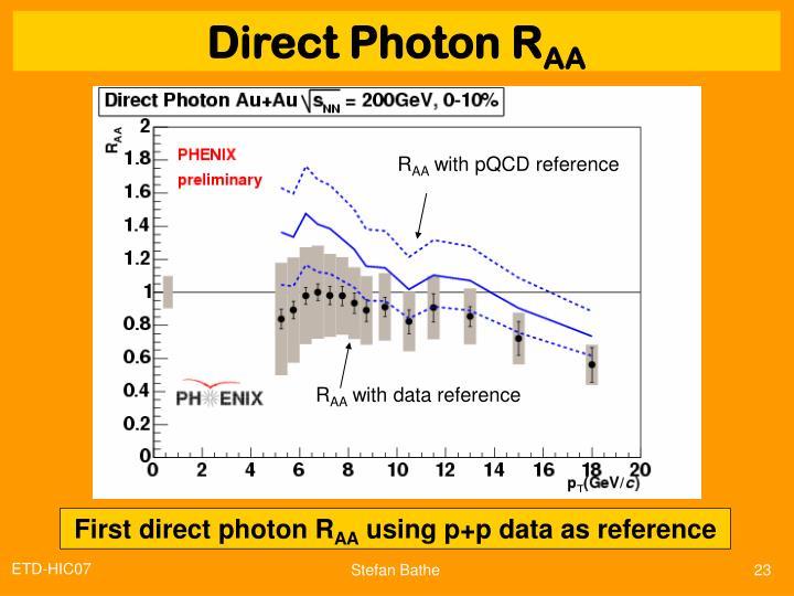Direct Photon R