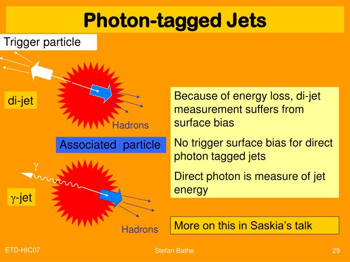 Photon-tagged jets