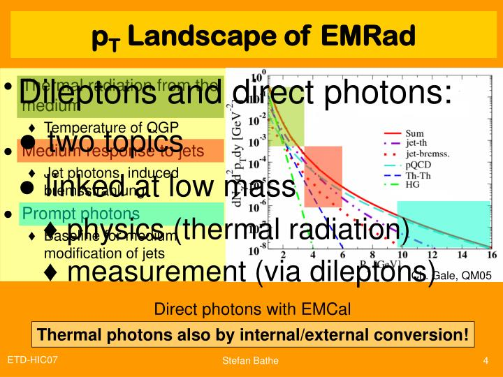 pT landscape of EMR