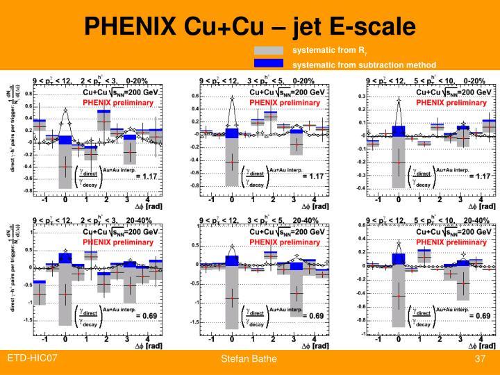 PHENIX Cu+Cu – jet E-scale