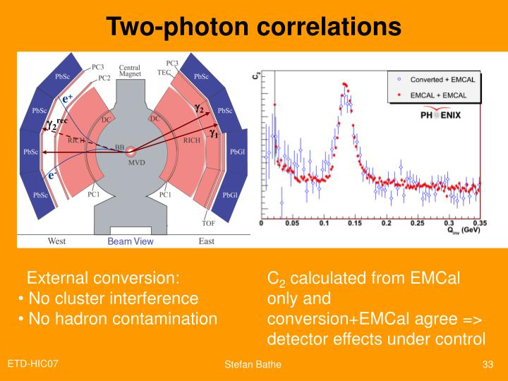 Two-photon correlations