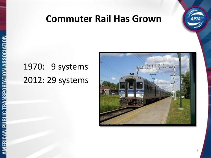 Commuter Rail Has Grown