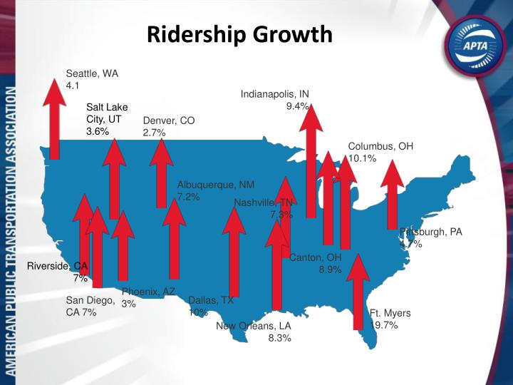 Ridership Growth