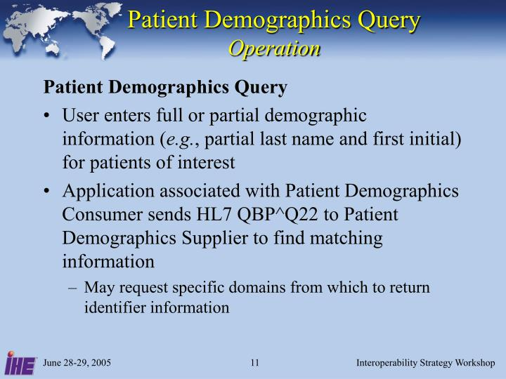 Patient Demographics Query