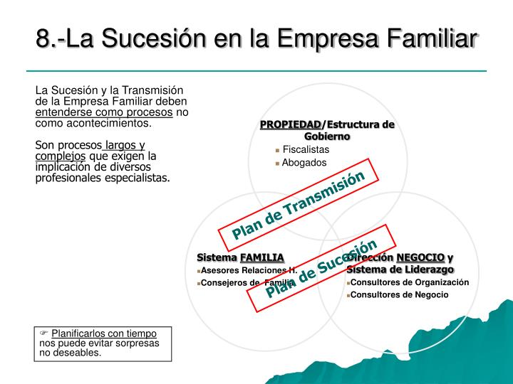 8.-La Sucesión en la Empresa Familiar