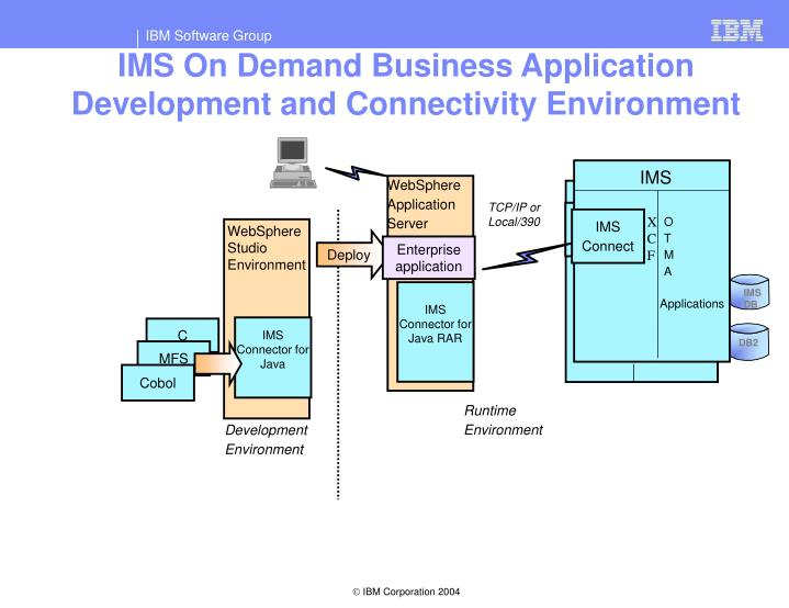 IMS On Demand Business Application Development and Connectivity Environment