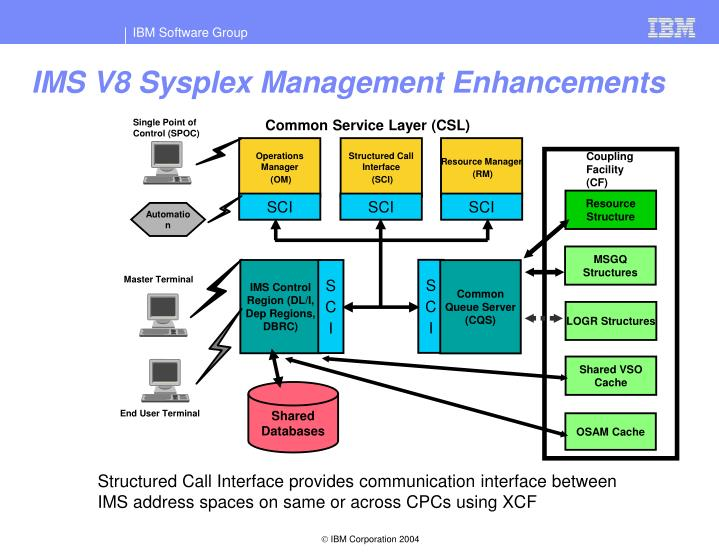 IMS V8 Sysplex Management Enhancements