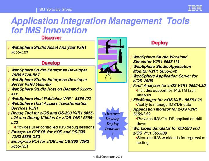 Application Integration Management  Tools for IMS Innovation