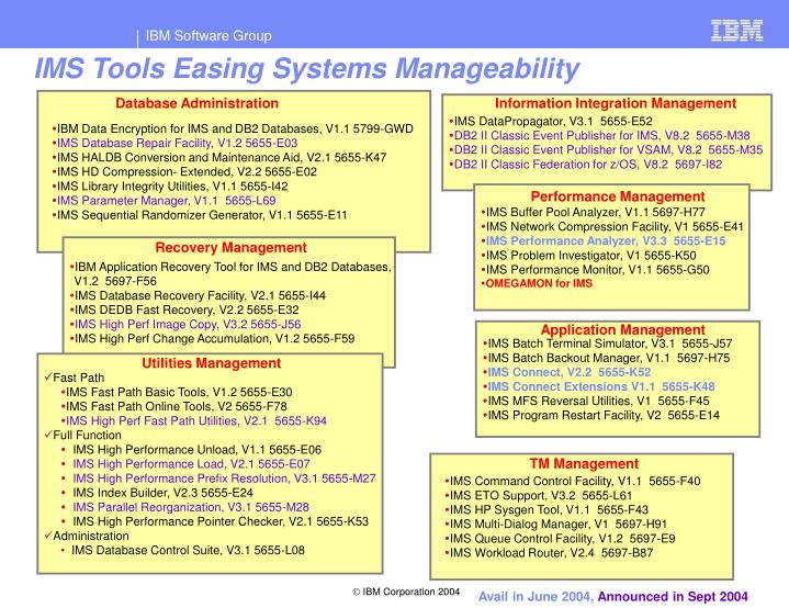 IMS Tools Easing Systems Manageability