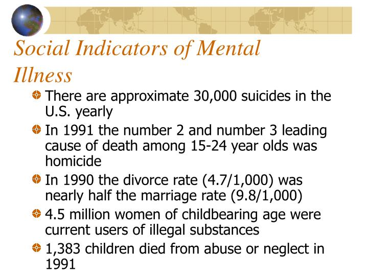 Social Indicators of Mental Illness