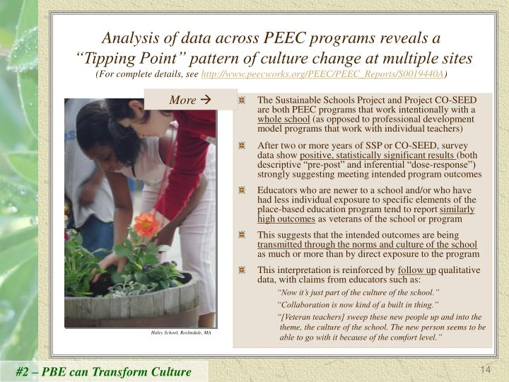 Analysis of data across PEEC programs reveals a
