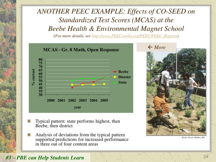ANOTHER PEEC EXAMPLE: Effects of CO-SEED on