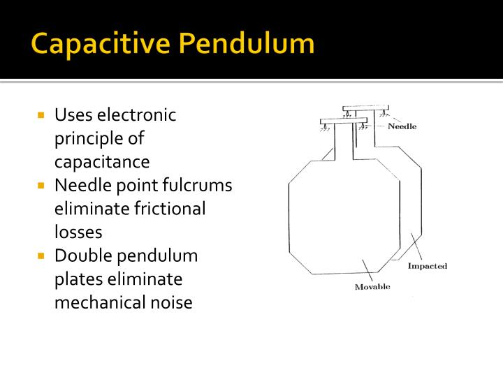 Capacitive Pendulum