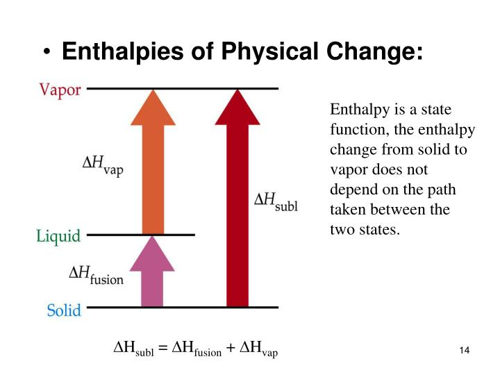 Enthalpies of Physical Change: