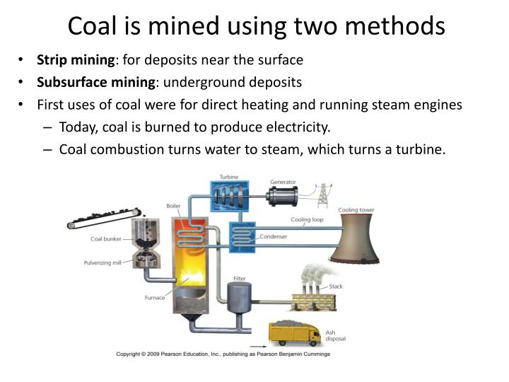 Coal is mined using two methods