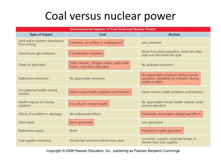 Coal versus nuclear power