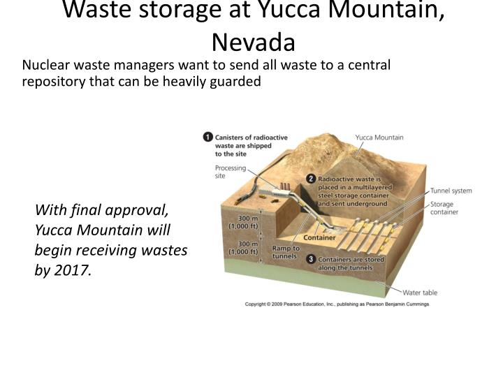 Waste storage at Yucca Mountain, Nevada