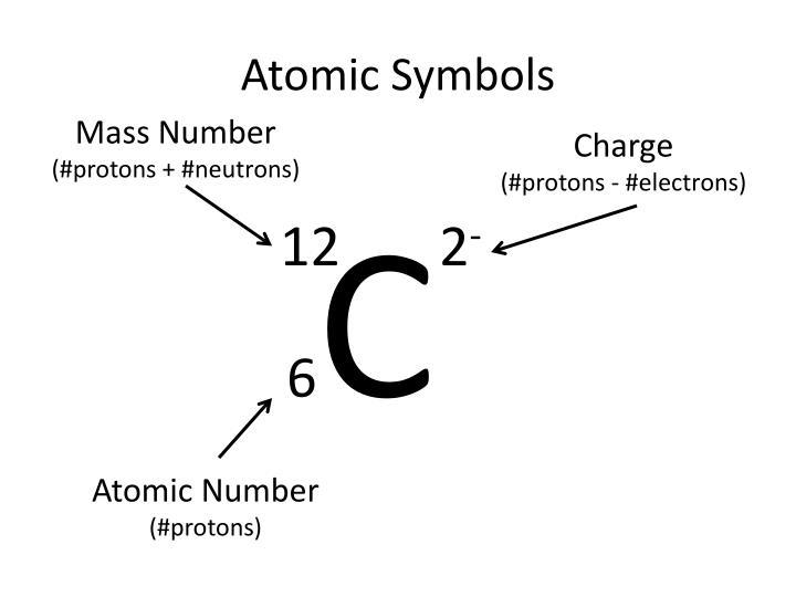 symbol atomic mass - photo #29