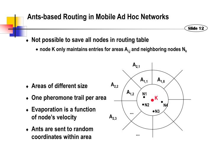 Ants-based Routing in Mobile Ad Hoc Networks
