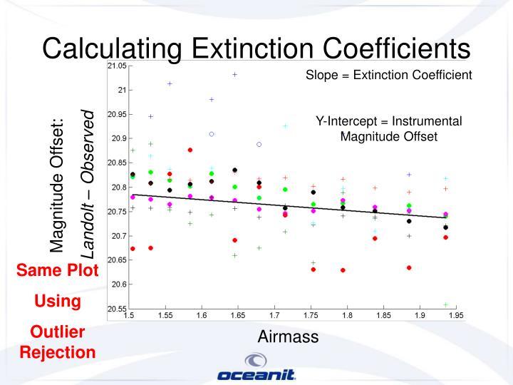 Calculating Extinction Coefficients