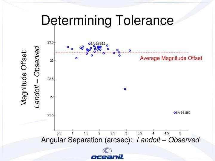 Determining Tolerance