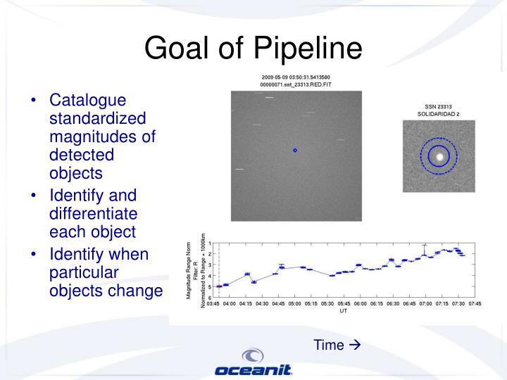 Goal of Pipeline