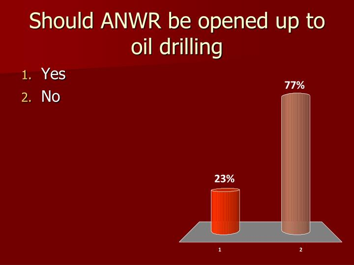 Should ANWR be opened up to oil drilling
