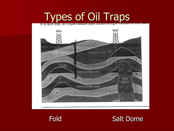 Types of Oil Traps
