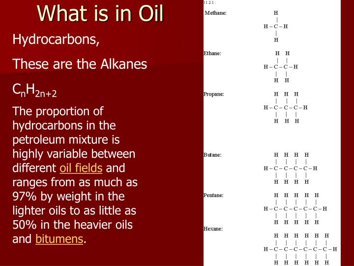 What is in Oil