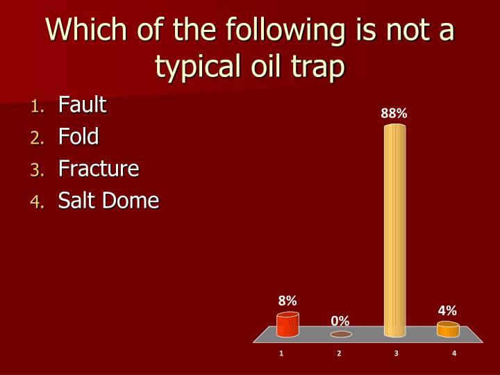 Which of the following is not a typical oil trap