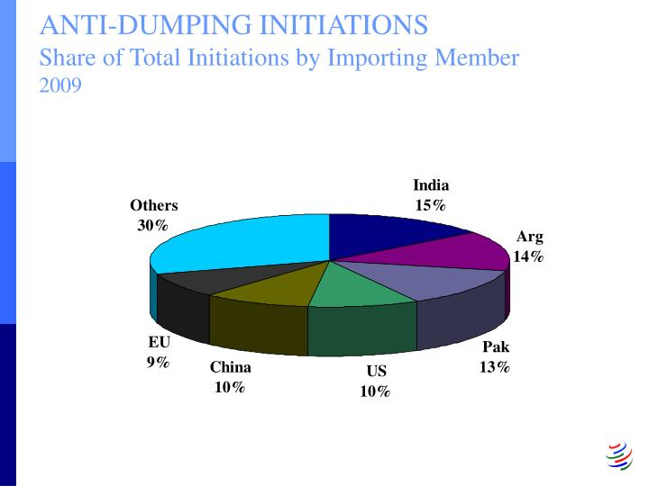 ANTI-DUMPING INITIATIONS
