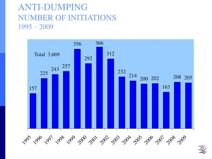Anti dumping number of initiations 1995 2009
