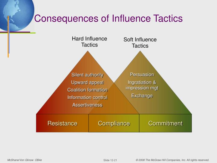 hard and soft influence tactics And pressure tactics, and (b) a soft influence factor that includes  the assertions  of previous studies that hard tactics and soft tactics can be.