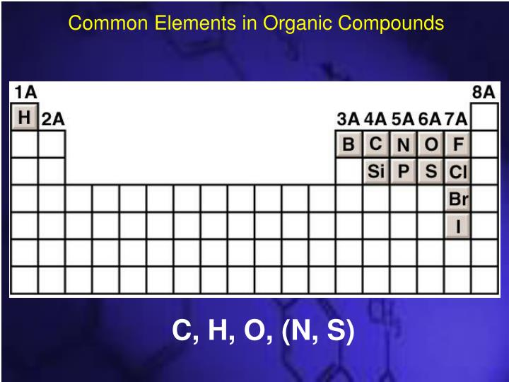Common Elements in Organic Compounds