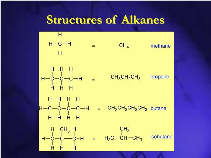 Structures of Alkanes