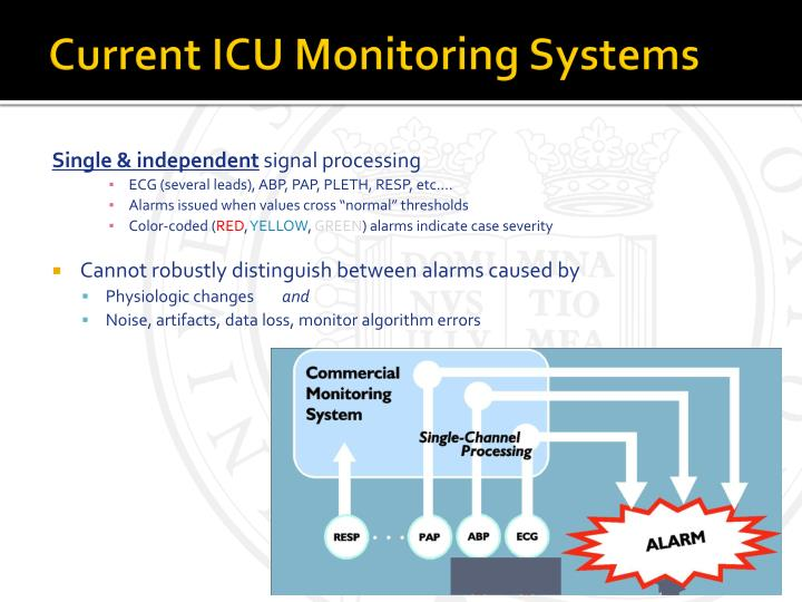 Current icu monitoring systems