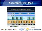 accenture heat map