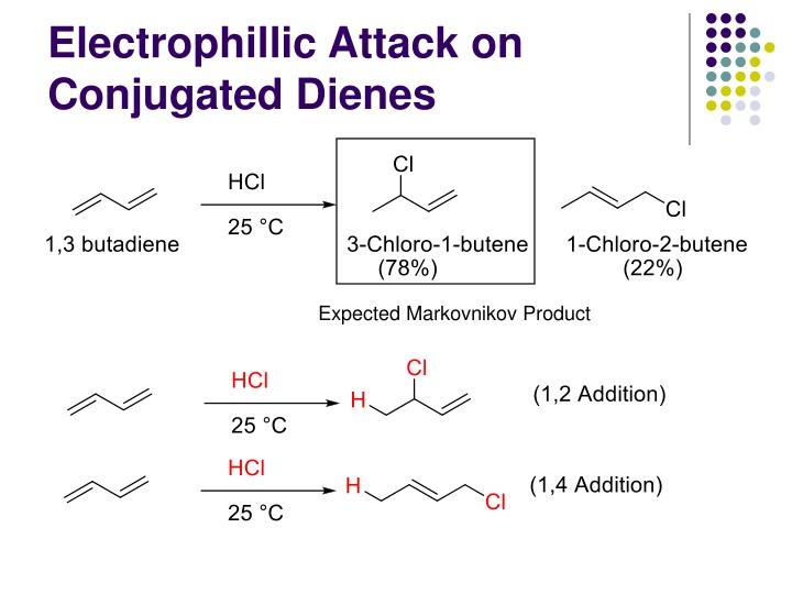 Electrophillic Attack on Conjugated Dienes